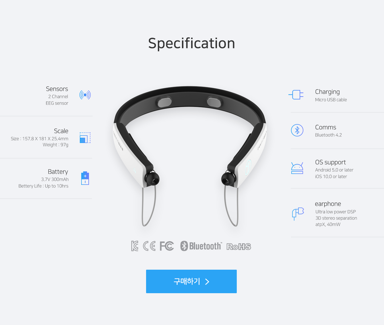 Specification *senser : 2 Channel EEG sensor *Size : 157.8 X 181 X 25.4mm *Weight : 97g *Bettery : 3.7V / 300mAh, Li-Poly (Battery Life_up to 10hrs) *earphone : Ultra low power DSP 3D stereo separation atpX, 40mW