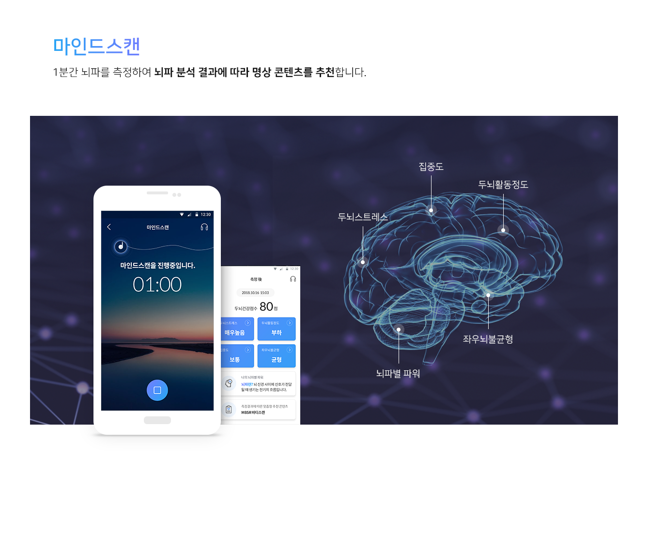 Measures brain waves for 1 minute and recommend meditation contents according to the result. Brain stress  / Concentration / Brain activity / Brain imbalance / Brain power​